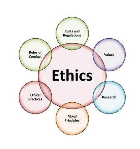 ethics in work Work ethic is desired by businesses and industries around the globe, but where does it come from, can it be taught, and if so, how do we teach it this site provides resources related to work ethic, work attitudes, and employability skills materials available for educational use at no cost for faculty and human resource professionals.
